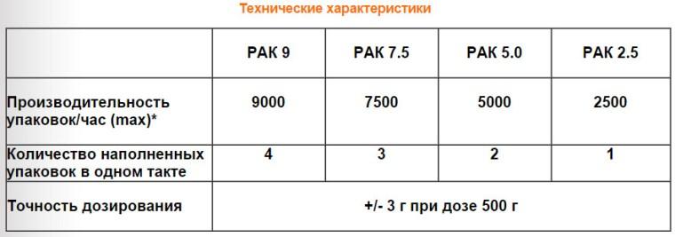 tech-pak-2-20